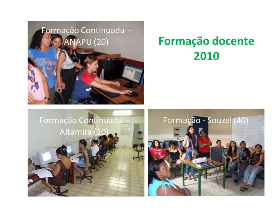 Formação docente 2010 Formação Continuada - ANAPU (20)