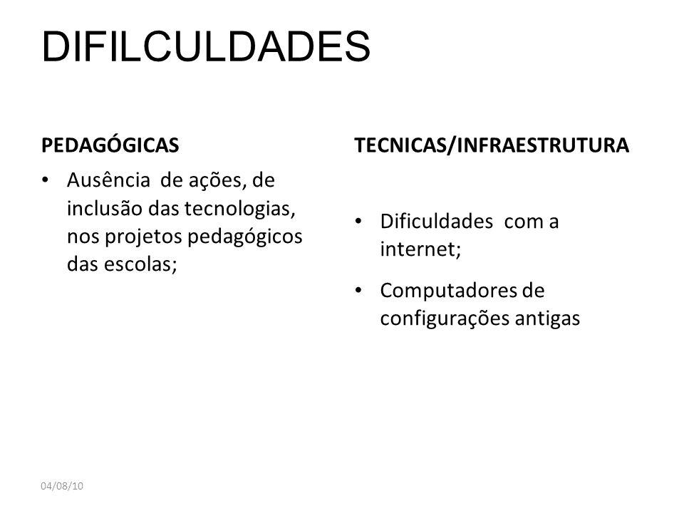 DIFILCULDADES PEDAGÓGICAS TECNICAS/INFRAESTRUTURA