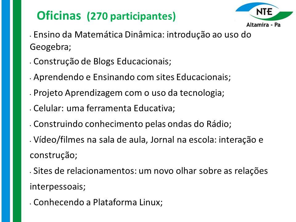 Oficinas (270 participantes)