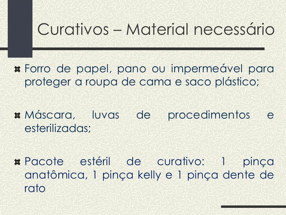 Curativos – Material necessário