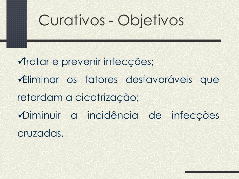 Curativos - Objetivos Tratar e prevenir infecções;
