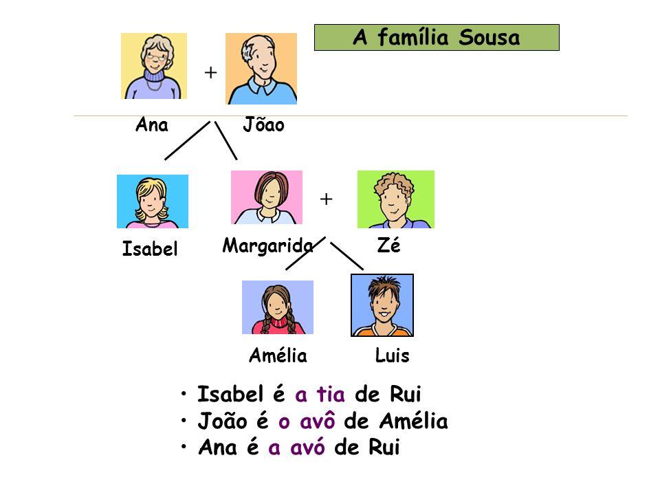 A família Sousa + + Isabel é a tia de Rui João é o avô de Amélia