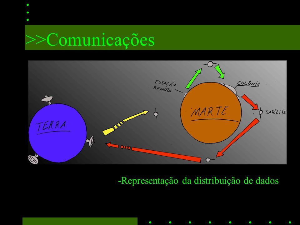 >>Comunicações