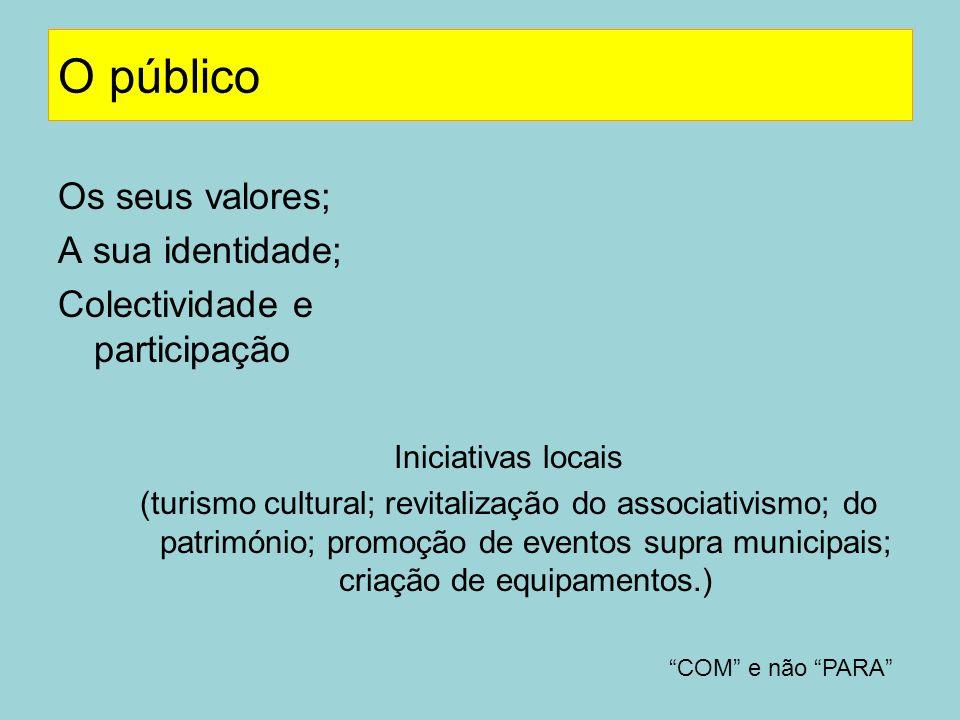 O público Os seus valores; A sua identidade;