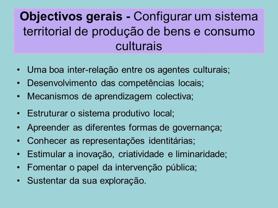 Objectivos gerais - Configurar um sistema territorial de produção de bens e consumo culturais