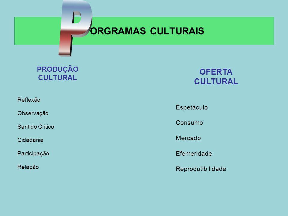 P PORGRAMAS CULTURAIS OFERTA CULTURAL PRODUÇÃO CULTURAL Espetáculo