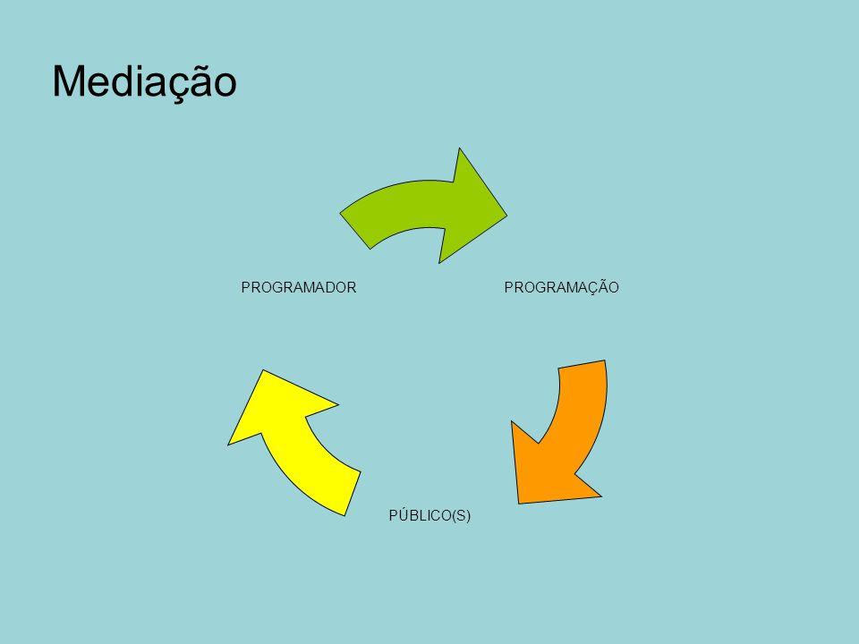 Mediação prefiro, definir o PROGRAMADOR COMO TENDO um sentido de partilha do que baseá-lo num princípio de omnisciência.