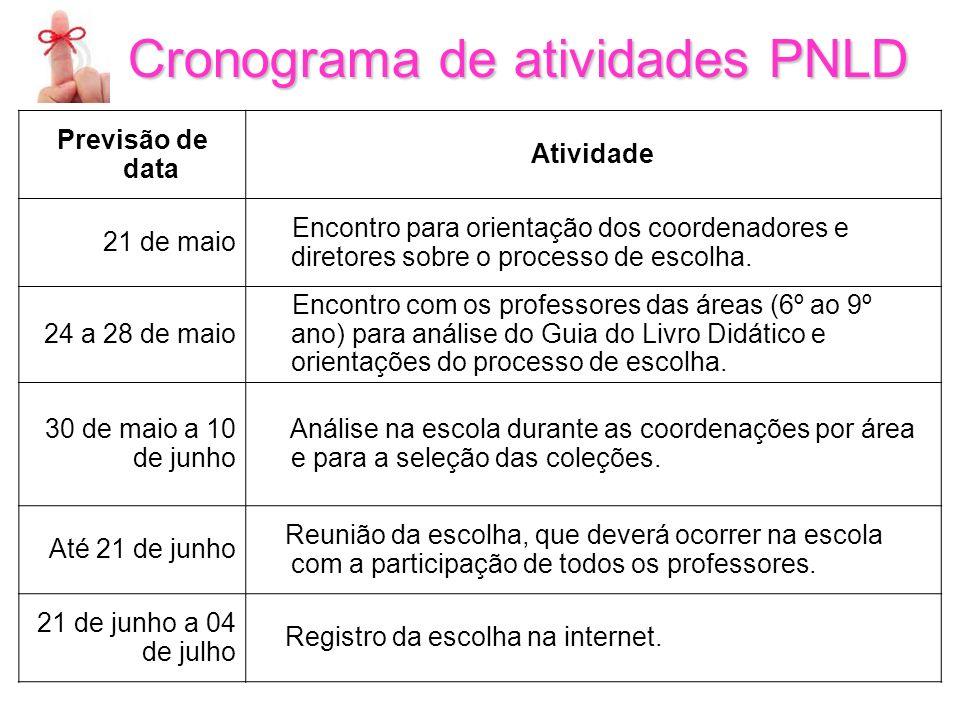 Cronograma de atividades PNLD
