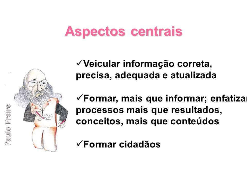 Aspectos centrais Veicular informação correta, precisa, adequada e atualizada.