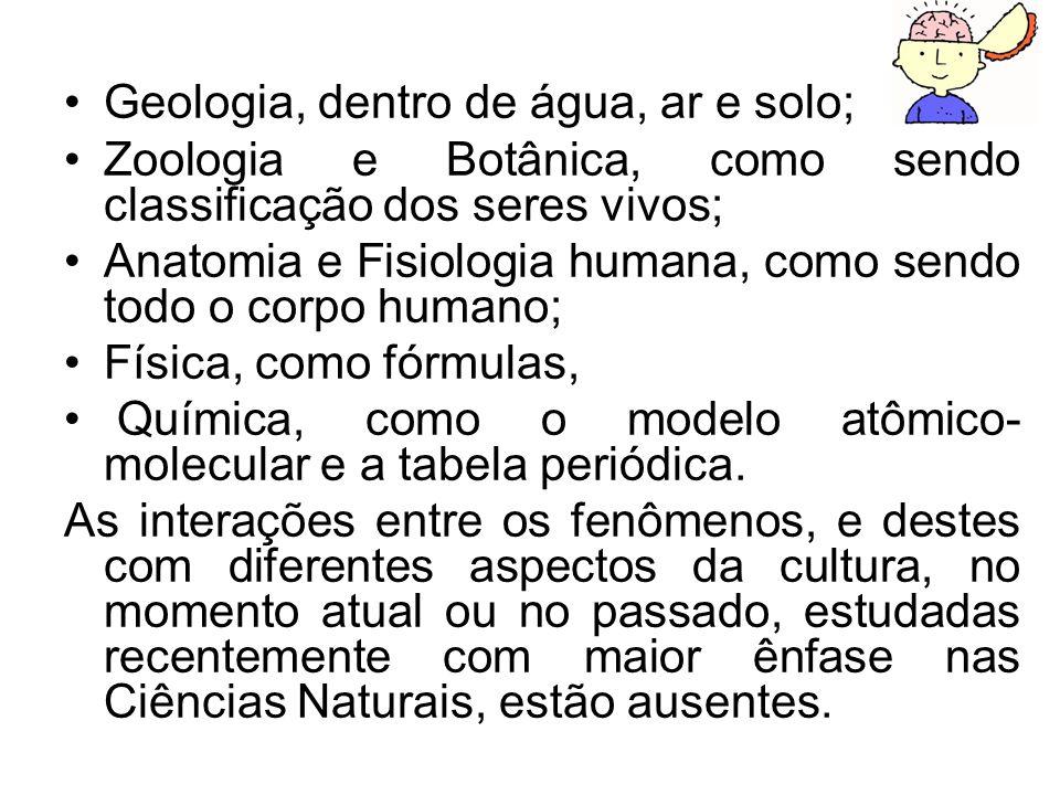 Geologia, dentro de água, ar e solo;
