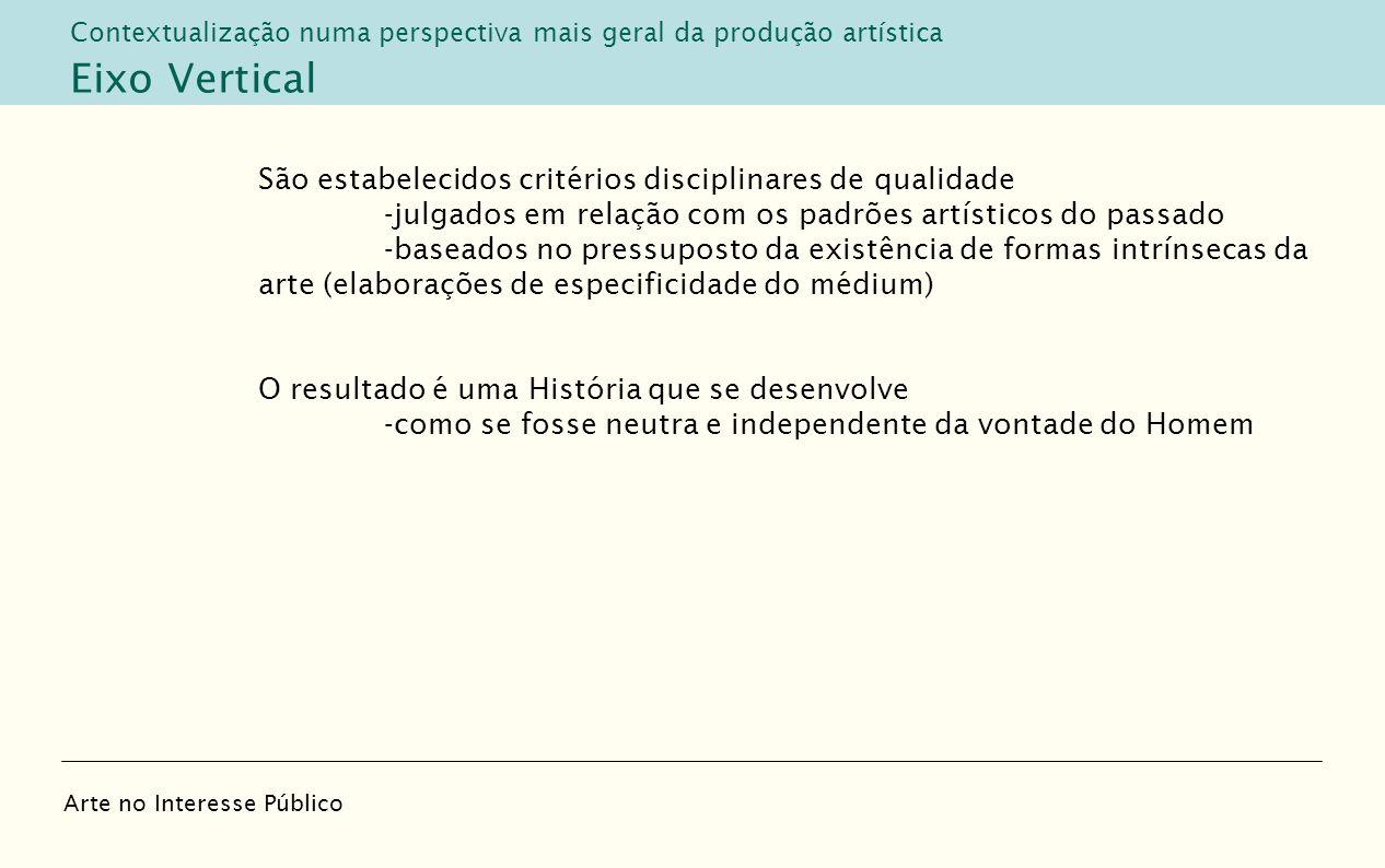 Eixo Vertical São estabelecidos critérios disciplinares de qualidade