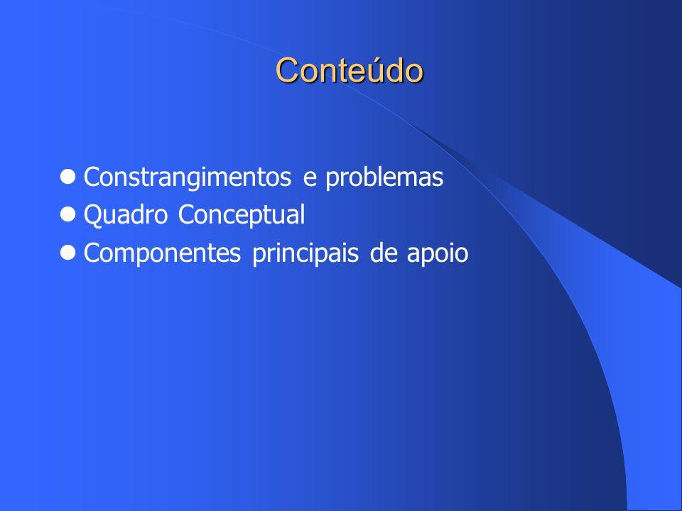 Conteúdo Constrangimentos e problemas Quadro Conceptual