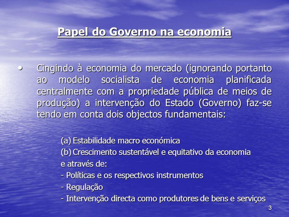 Papel do Governo na economia
