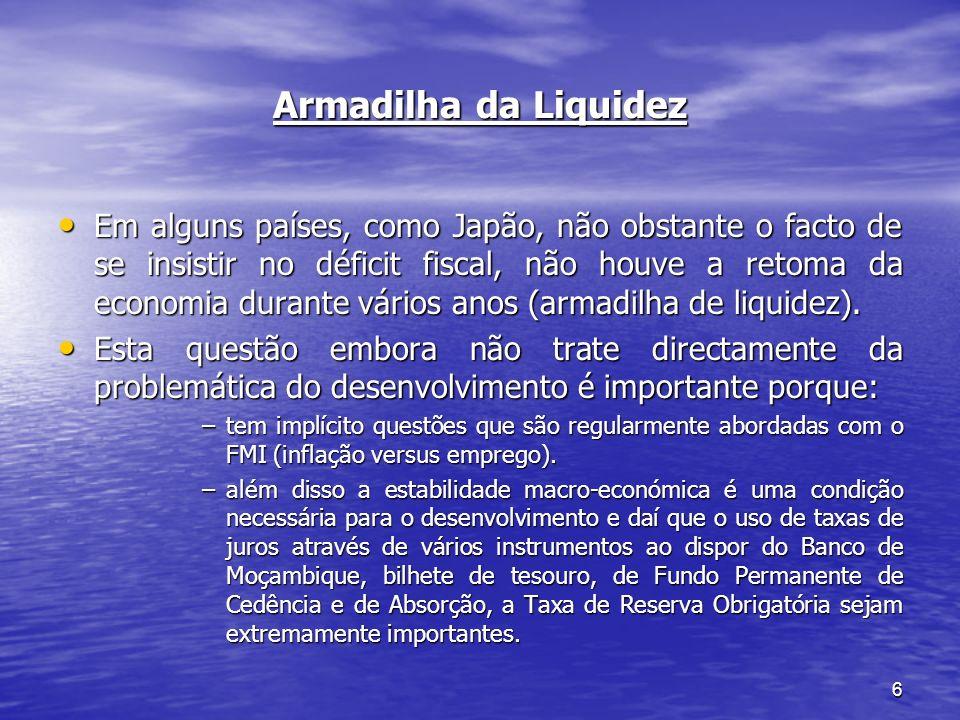 Armadilha da Liquidez
