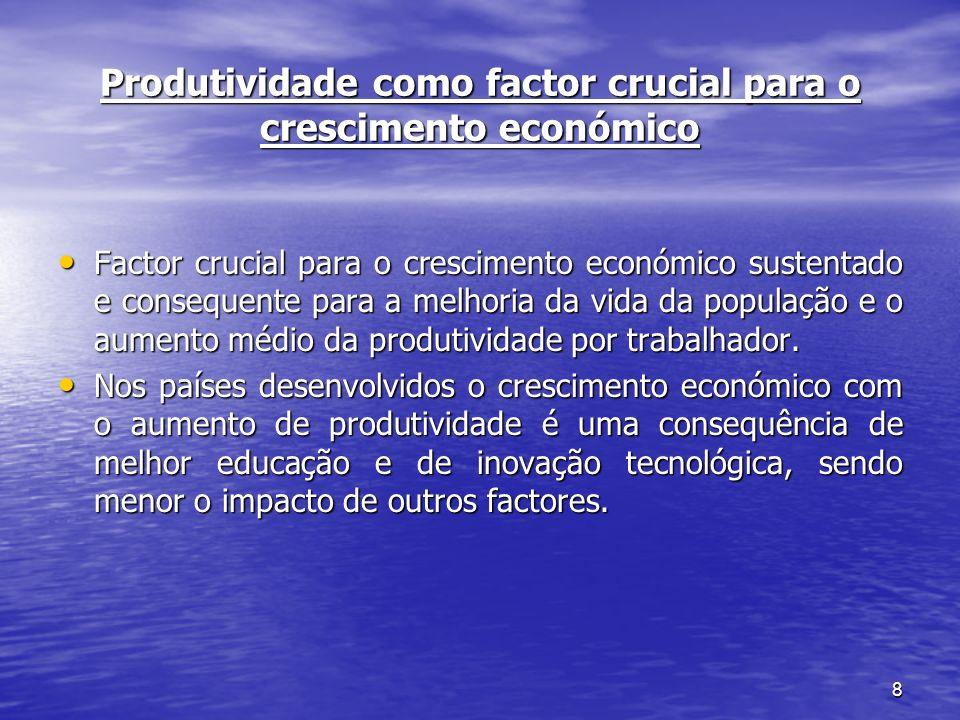Produtividade como factor crucial para o crescimento económico
