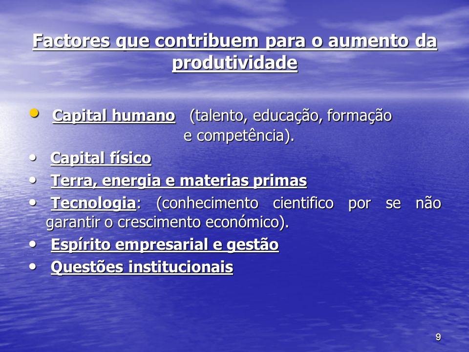 Factores que contribuem para o aumento da produtividade