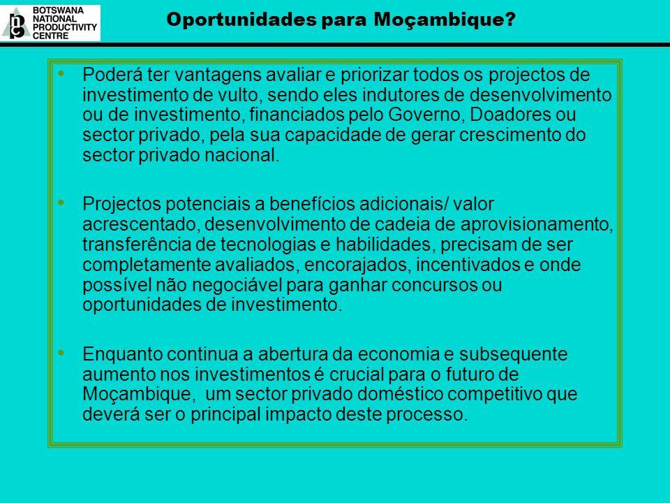 Oportunidades para Moçambique