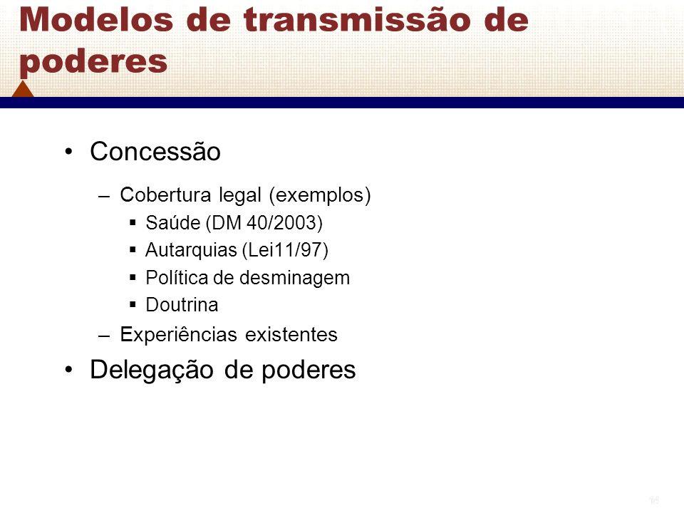Modelos de transmissão de poderes