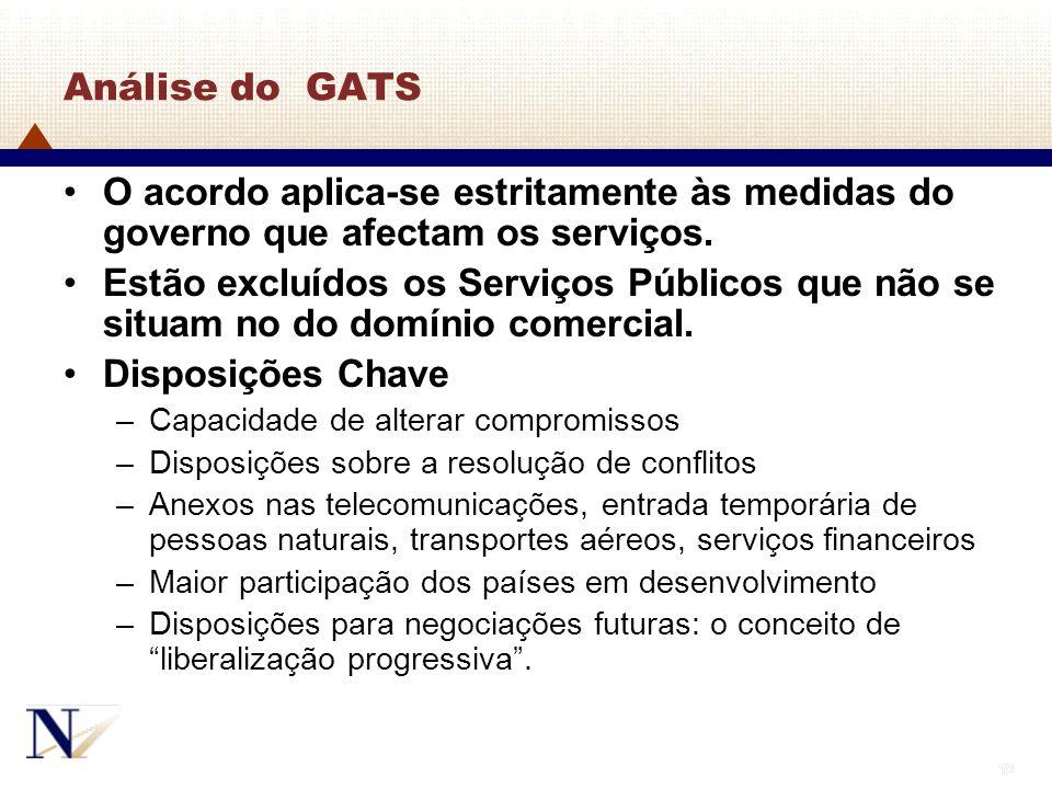 Análise do GATS O acordo aplica-se estritamente às medidas do governo que afectam os serviços.