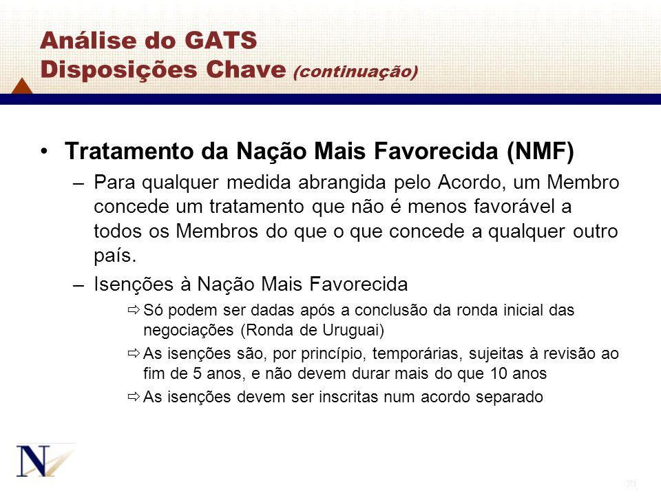 Análise do GATS Disposições Chave (continuação)