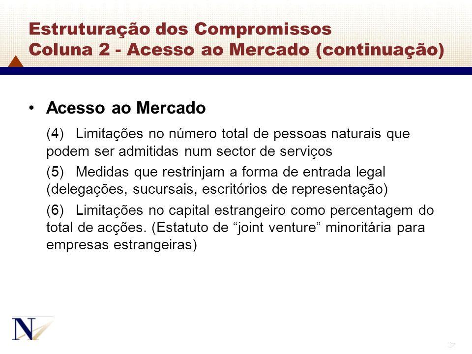 Estruturação dos Compromissos Coluna 2 - Acesso ao Mercado (continuação)