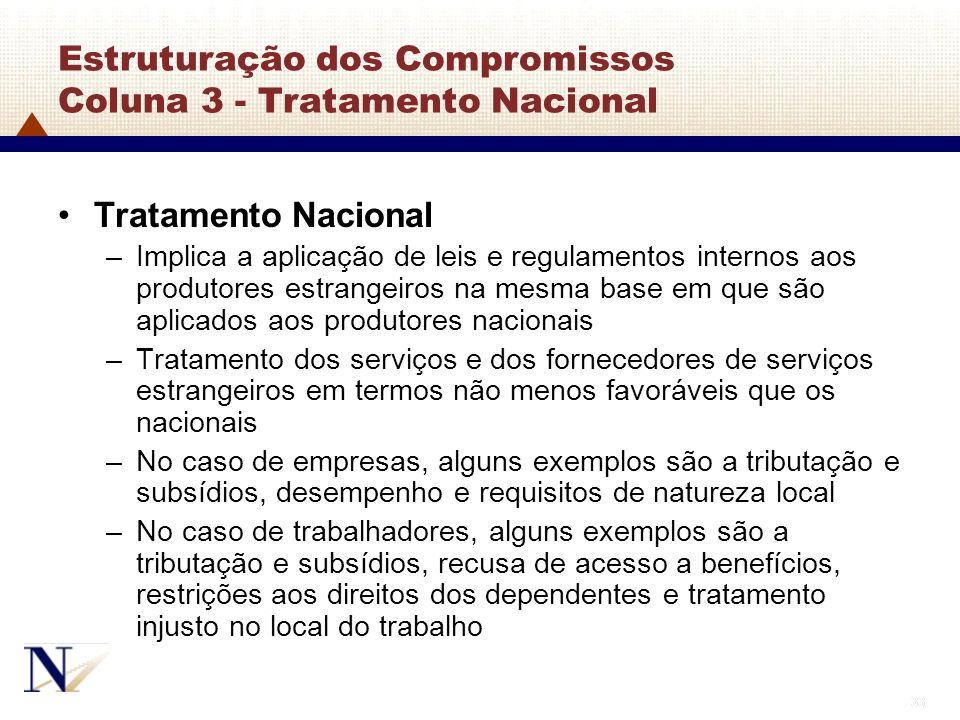 Estruturação dos Compromissos Coluna 3 - Tratamento Nacional