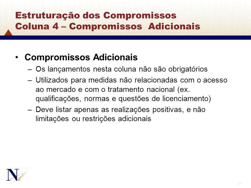 Estruturação dos Compromissos Coluna 4 – Compromissos Adicionais