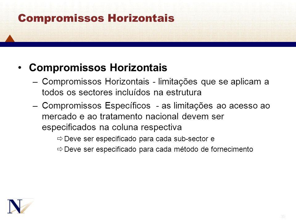 Compromissos Horizontais