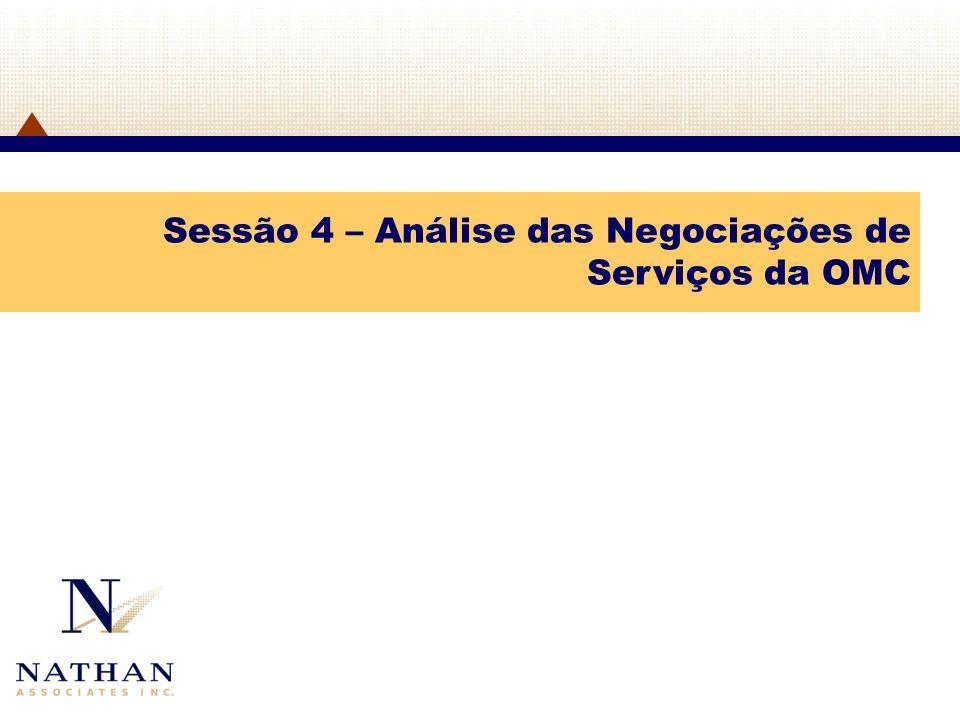 Sessão 4 – Análise das Negociações de Serviços da OMC