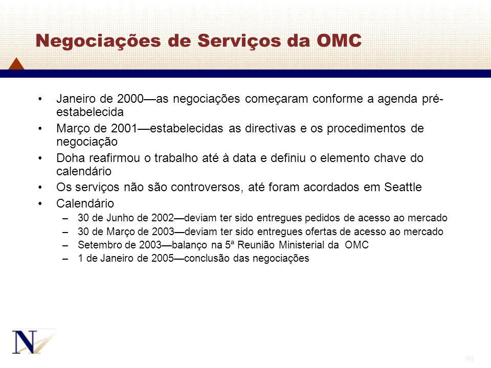 Negociações de Serviços da OMC