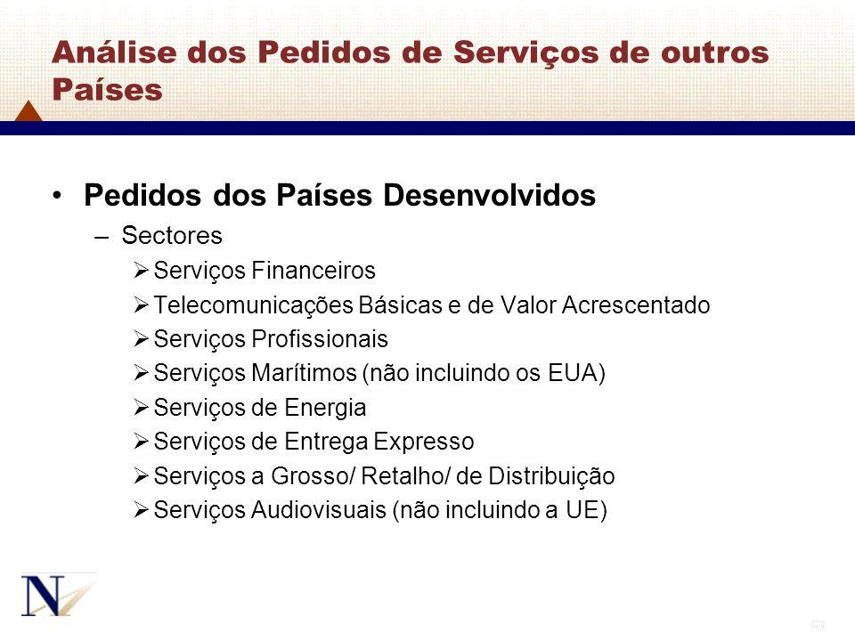 Análise dos Pedidos de Serviços de outros Países