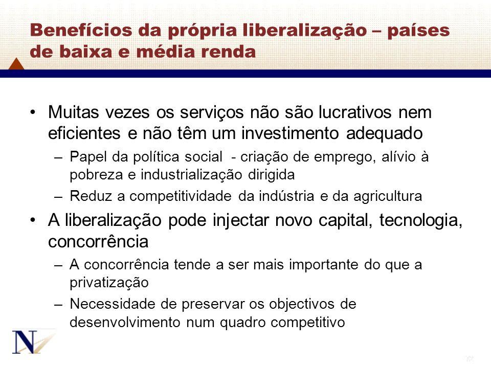 Benefícios da própria liberalização – países de baixa e média renda
