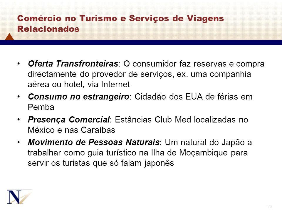 Comércio no Turismo e Serviços de Viagens Relacionados