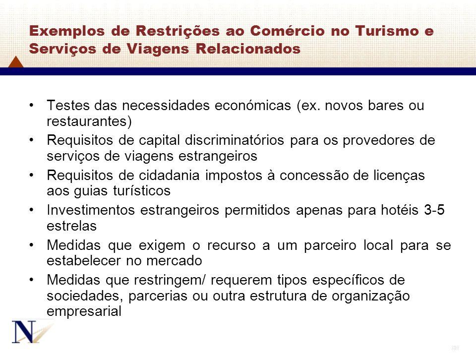 Exemplos de Restrições ao Comércio no Turismo e Serviços de Viagens Relacionados