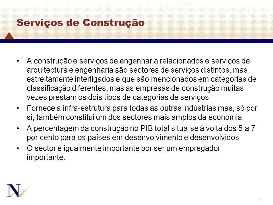 Serviços de Construção