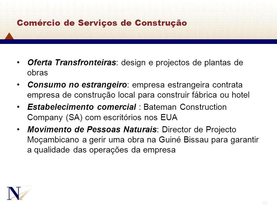 Comércio de Serviços de Construção