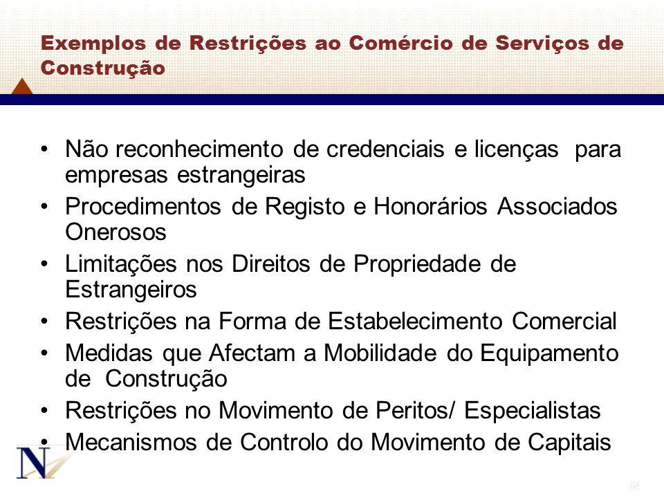 Exemplos de Restrições ao Comércio de Serviços de Construção