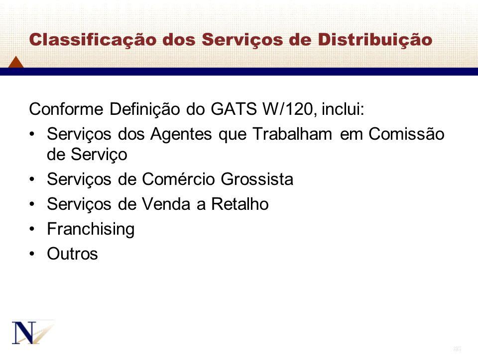 Classificação dos Serviços de Distribuição