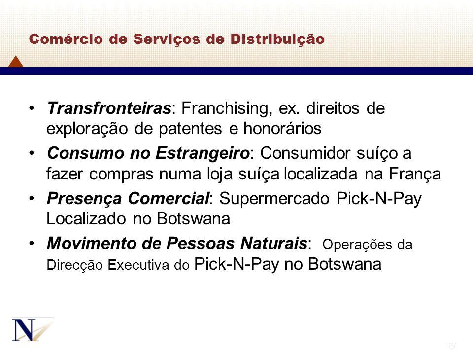 Comércio de Serviços de Distribuição