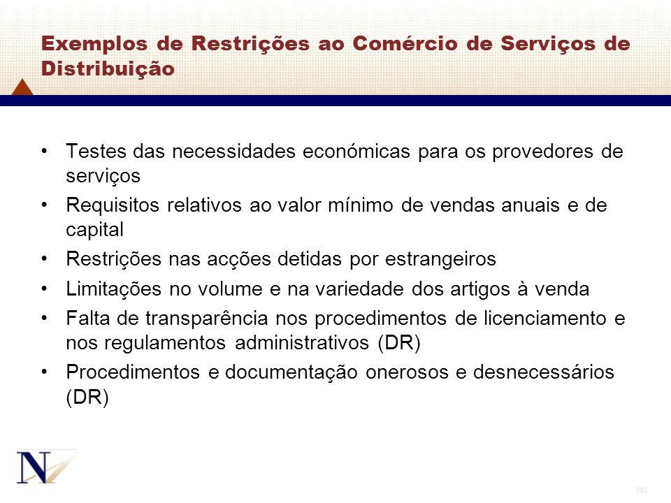 Exemplos de Restrições ao Comércio de Serviços de Distribuição