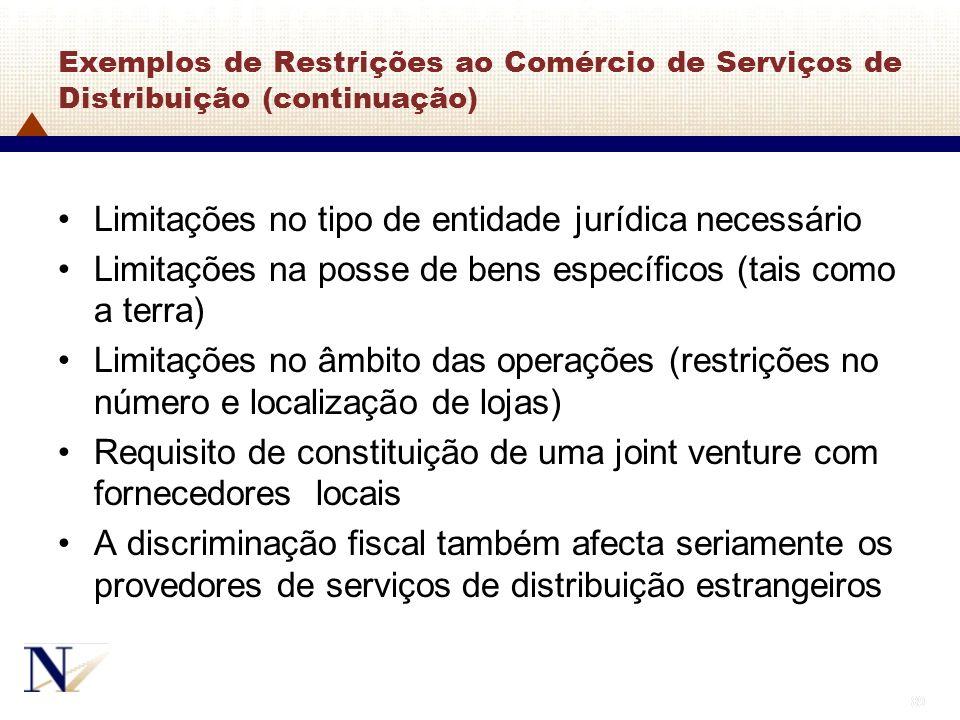 Limitações no tipo de entidade jurídica necessário