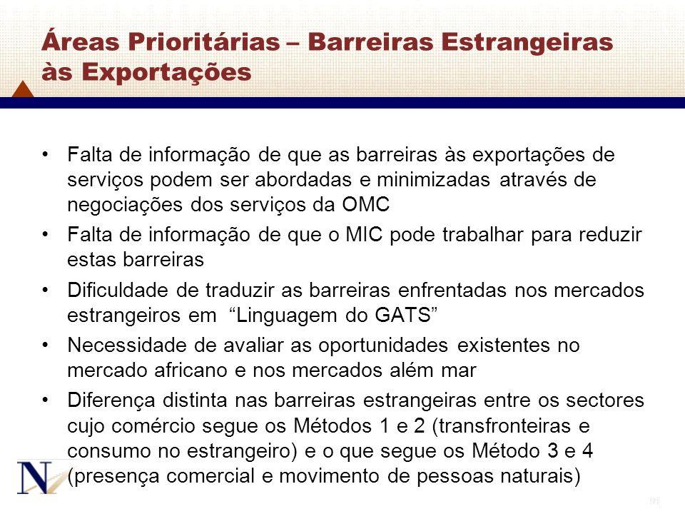Áreas Prioritárias – Barreiras Estrangeiras às Exportações