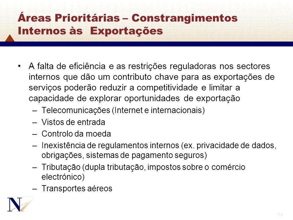 Áreas Prioritárias – Constrangimentos Internos às Exportações