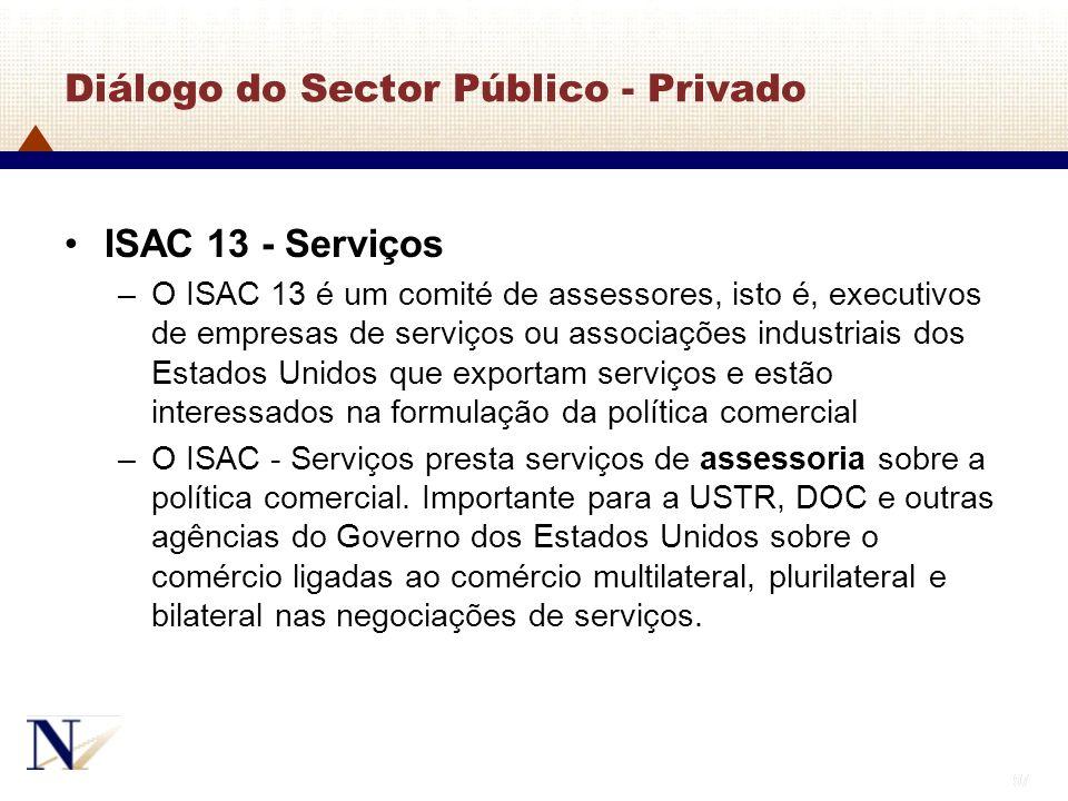 Diálogo do Sector Público - Privado