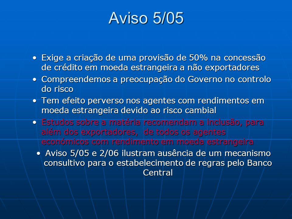 Aviso 5/05 Exige a criação de uma provisão de 50% na concessão de crédito em moeda estrangeira a não exportadores.