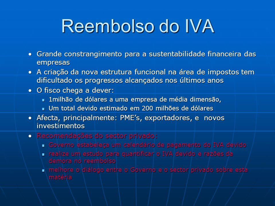 Reembolso do IVA Grande constrangimento para a sustentabilidade financeira das empresas.