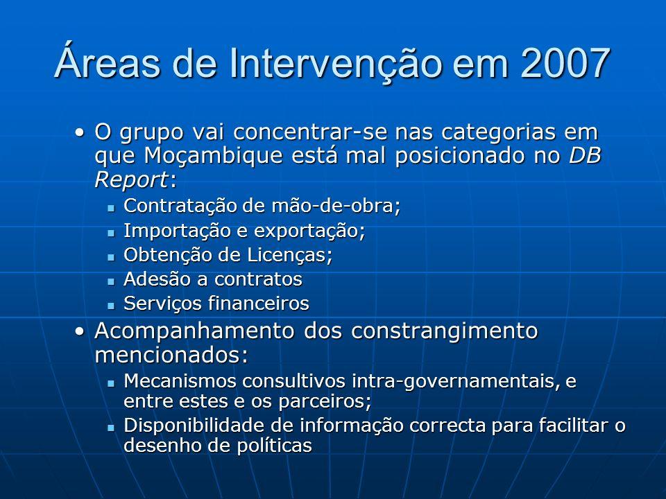 Áreas de Intervenção em 2007