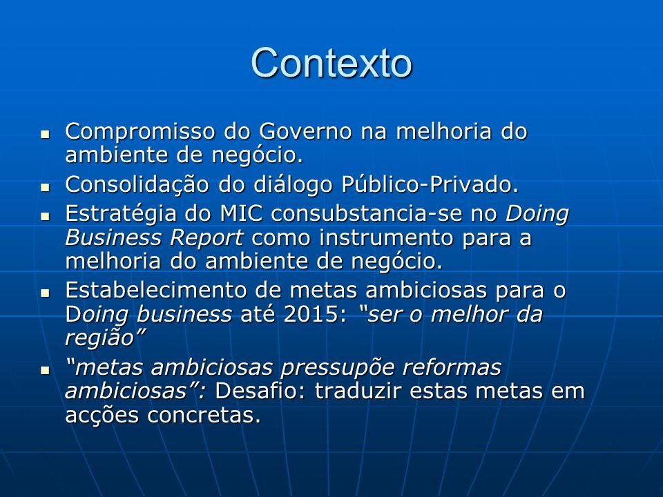 Contexto Compromisso do Governo na melhoria do ambiente de negócio.
