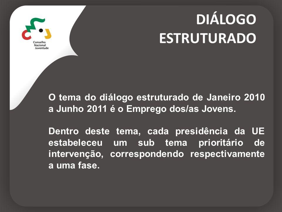 DIÁLOGOESTRUTURADO. O tema do diálogo estruturado de Janeiro 2010 a Junho 2011 é o Emprego dos/as Jovens.