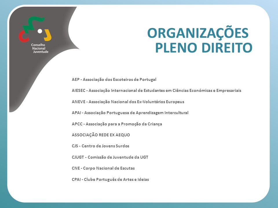 ORGANIZAÇÕES PLENO DIREITO AEP - Associação dos Escoteiros de Portugal
